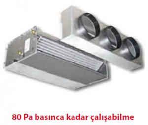 HPO fan-coil